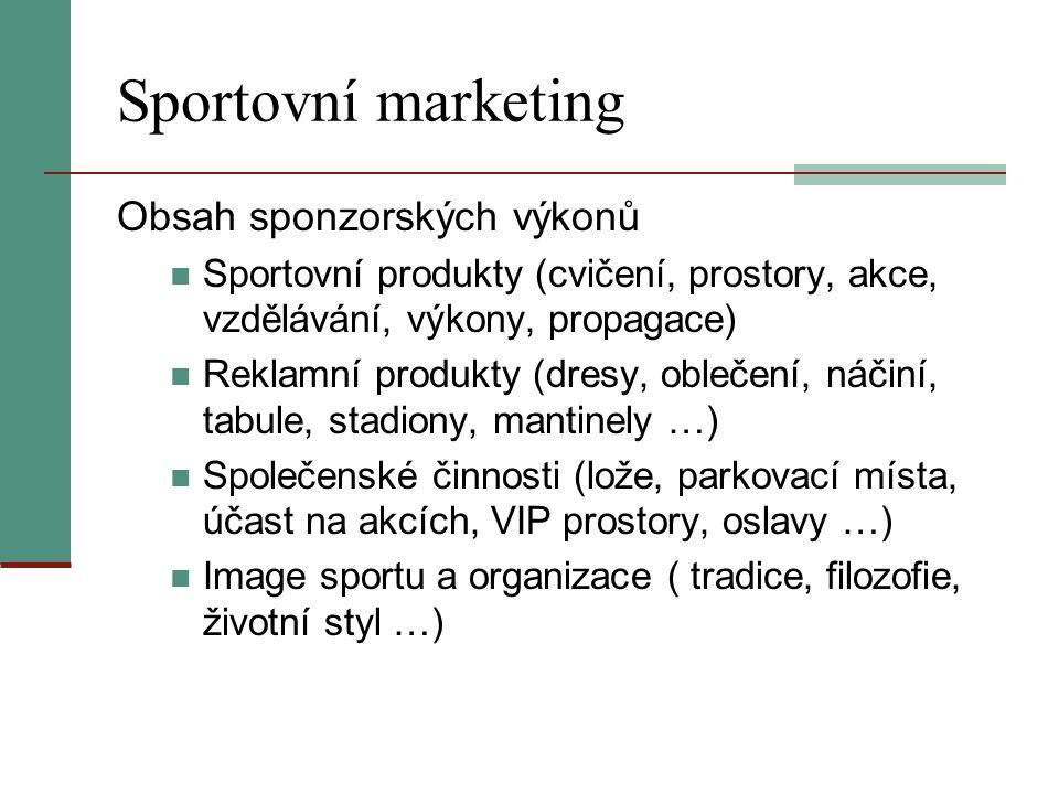 Sportovní marketing Obsah sponzorských výkonů