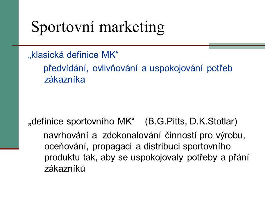 """Sportovní marketing """"definice sportovního MK (B.G.Pitts, D.K.Stotlar)"""