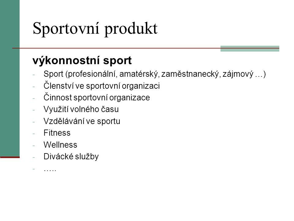 Sportovní produkt výkonnostní sport