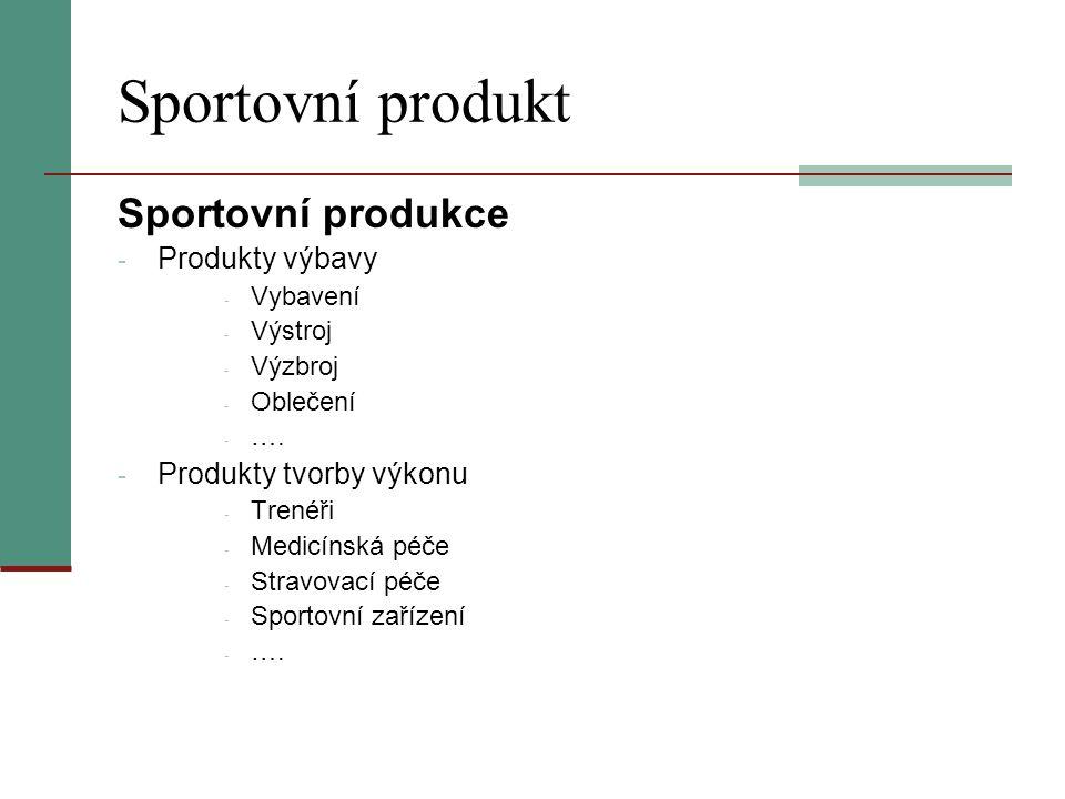 Sportovní produkt Sportovní produkce Produkty výbavy