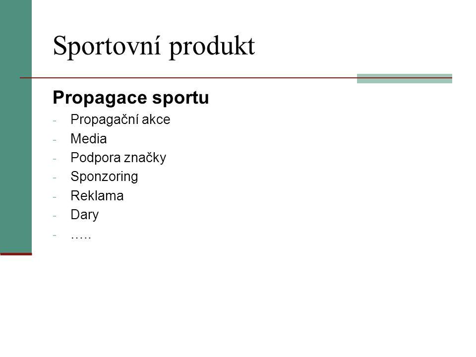 Sportovní produkt Propagace sportu Propagační akce Media