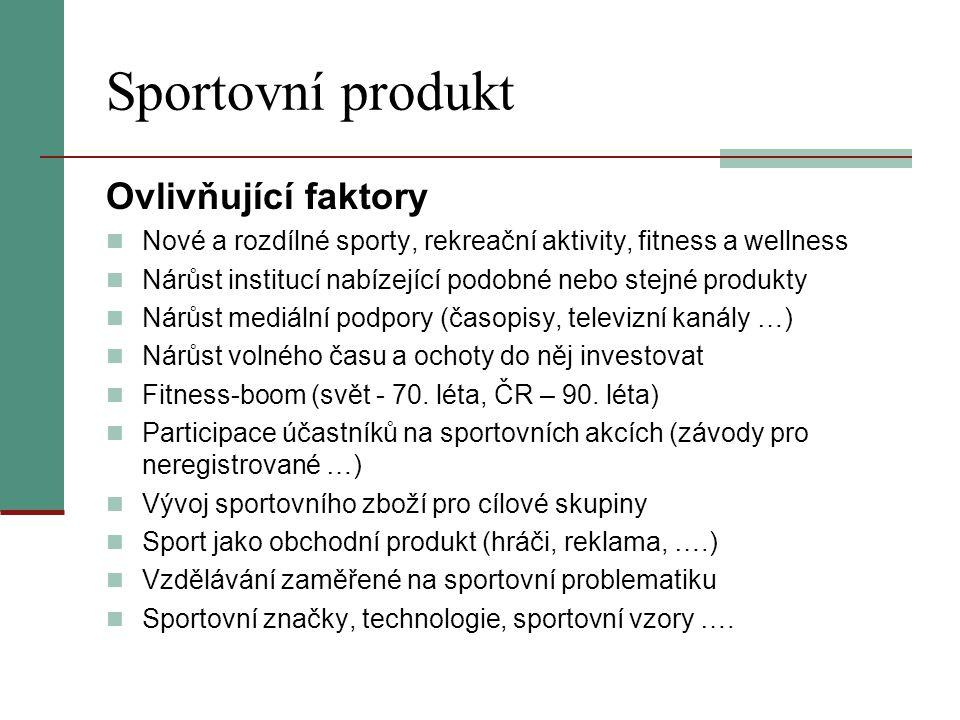 Sportovní produkt Ovlivňující faktory