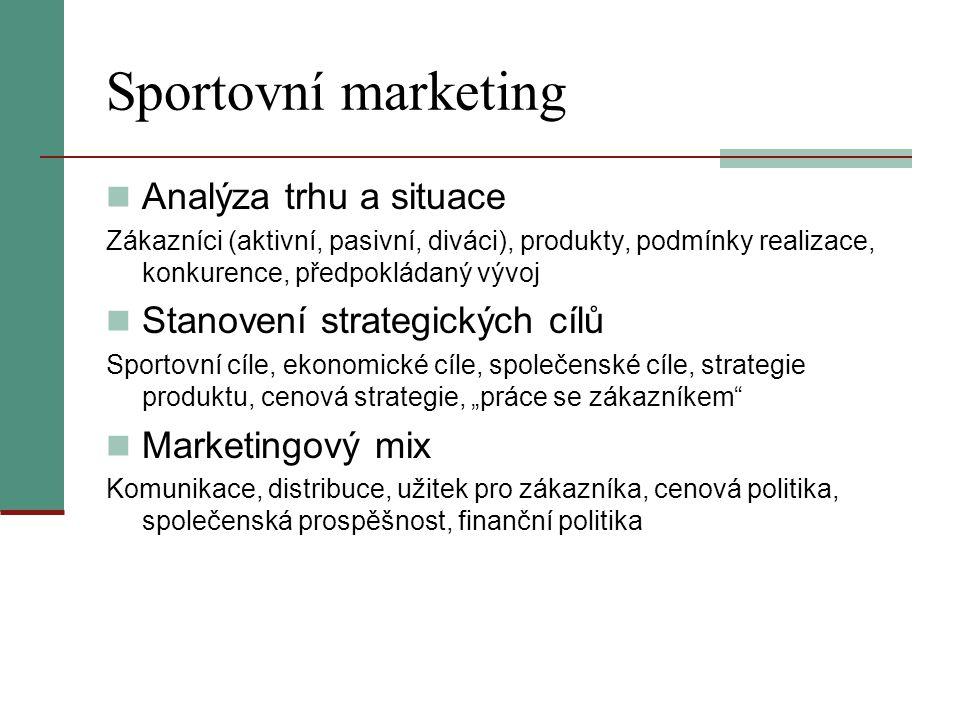 Sportovní marketing Analýza trhu a situace