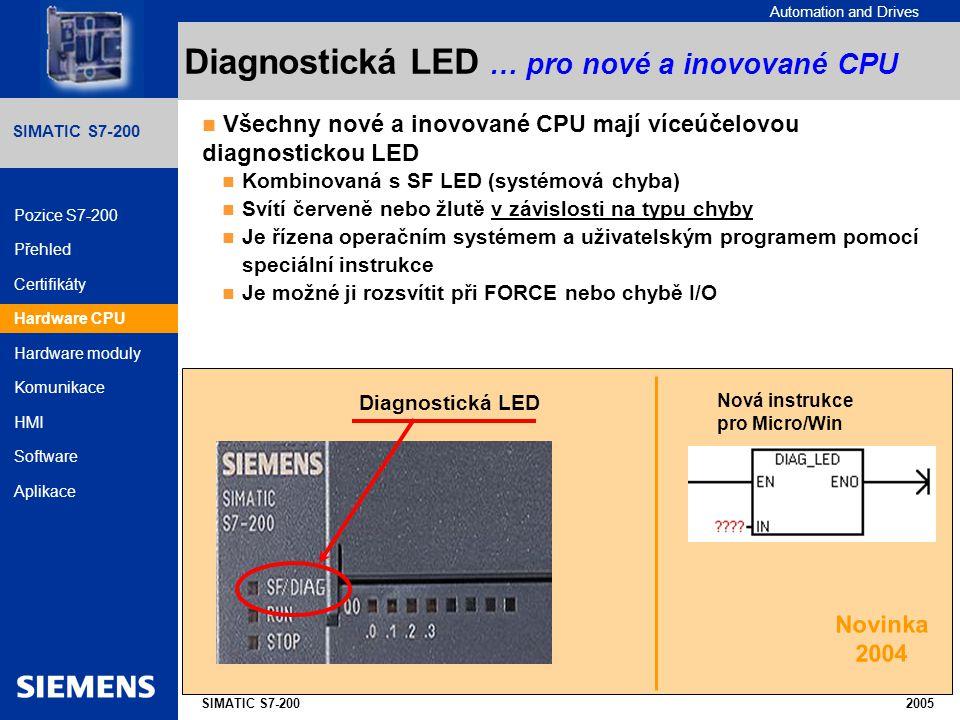 Diagnostická LED … pro nové a inovované CPU