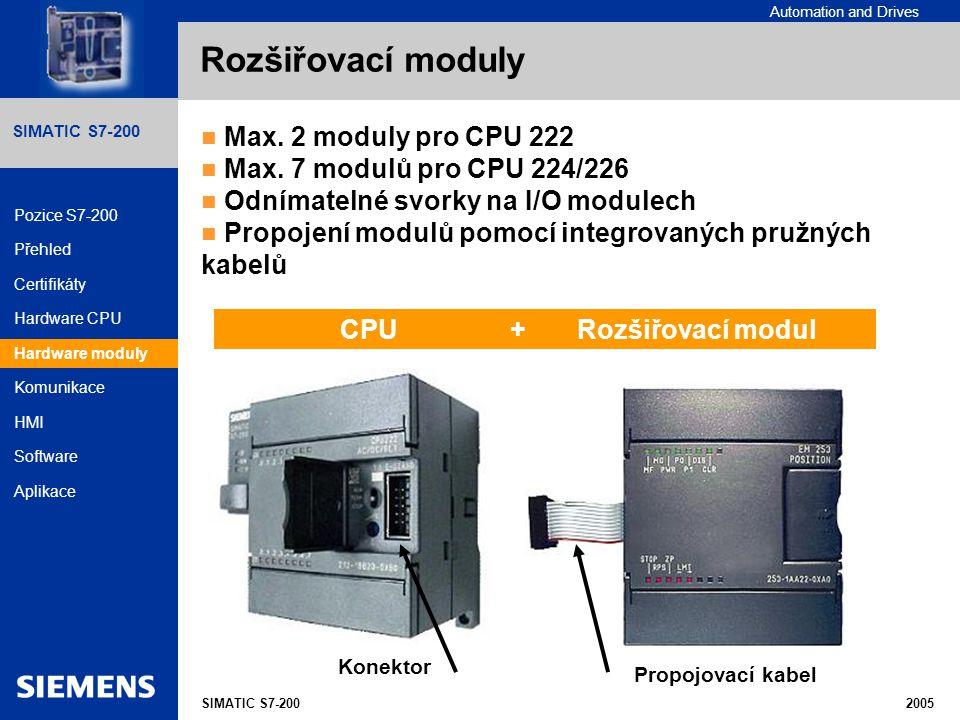 Rozšiřovací moduly Max. 2 moduly pro CPU 222
