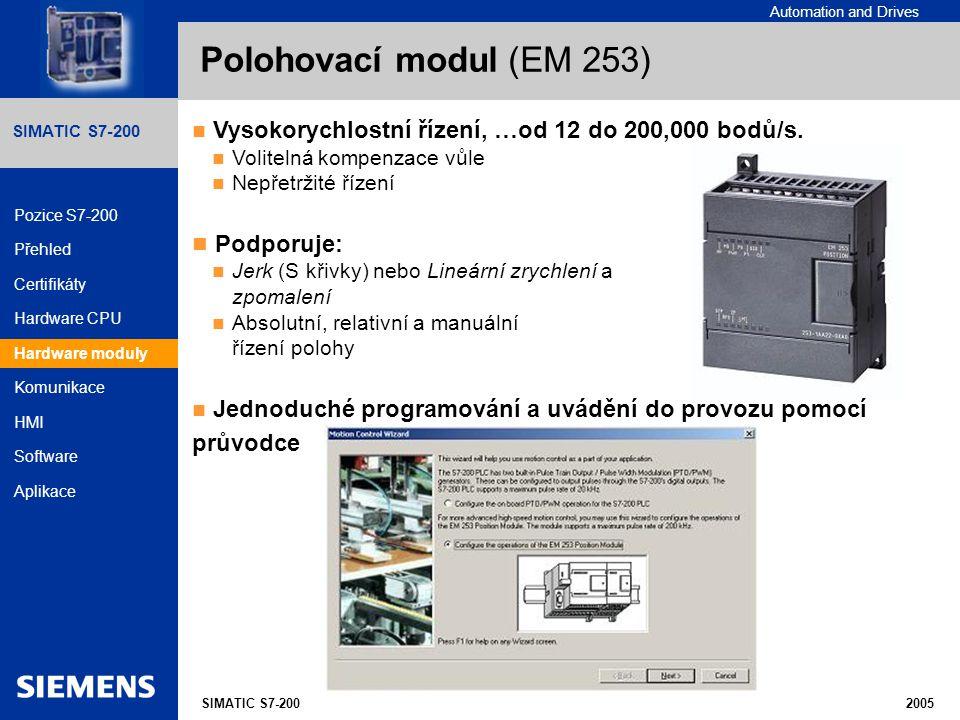Polohovací modul (EM 253) Podporuje:
