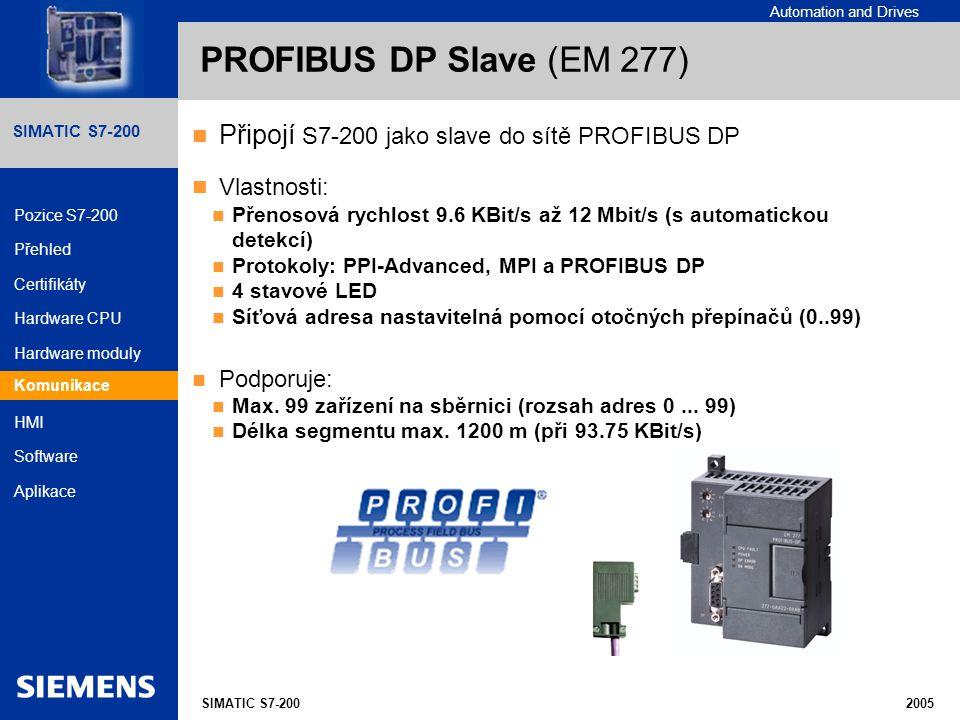 PROFIBUS DP Slave (EM 277) Připojí S7-200 jako slave do sítě PROFIBUS DP. Vlastnosti: