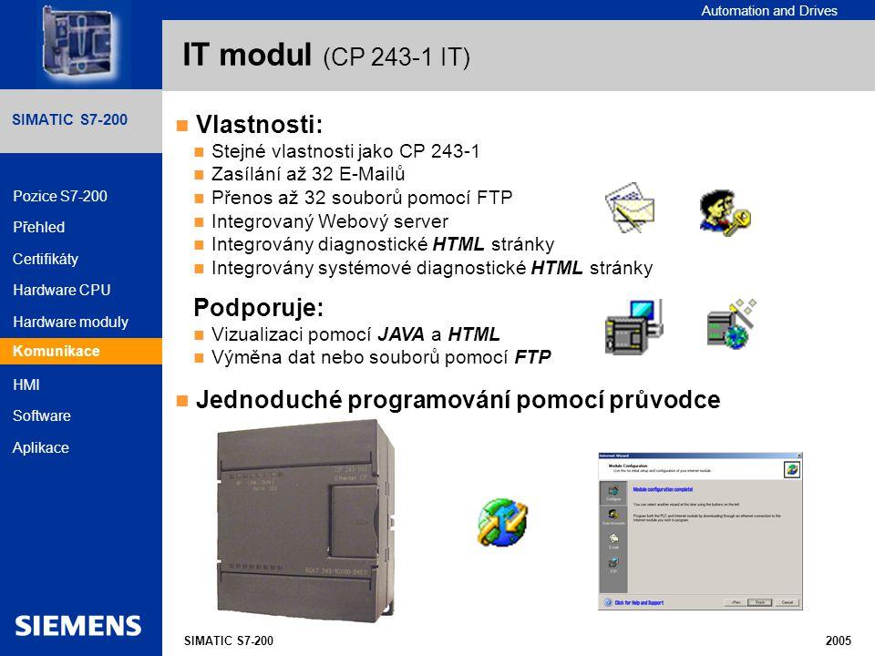IT modul (CP 243-1 IT) Vlastnosti: Podporuje: