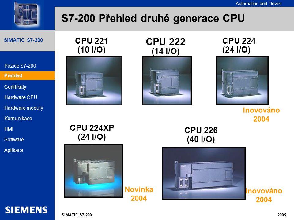 S7-200 Přehled druhé generace CPU