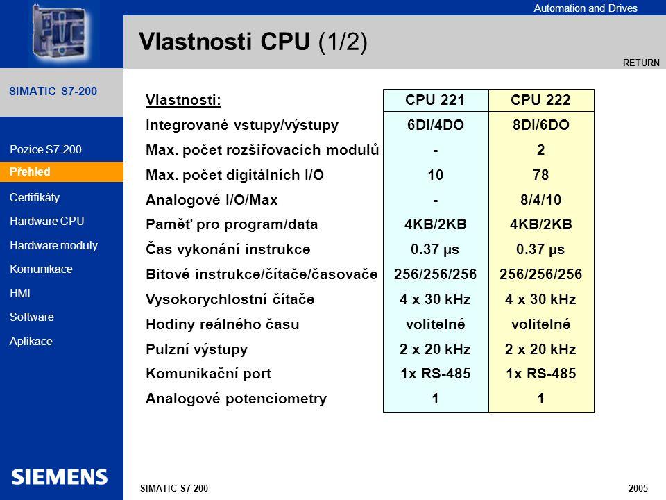 Vlastnosti CPU (1/2) Vlastnosti: Integrované vstupy/výstupy