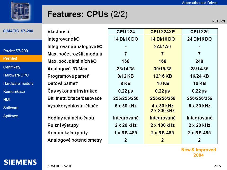 Features: CPUs (2/2) Vlastnosti: Integrované I/O