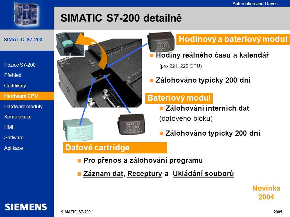 SIMATIC S7-200 detailně Hodinový a bateriový modul Bateriový modul
