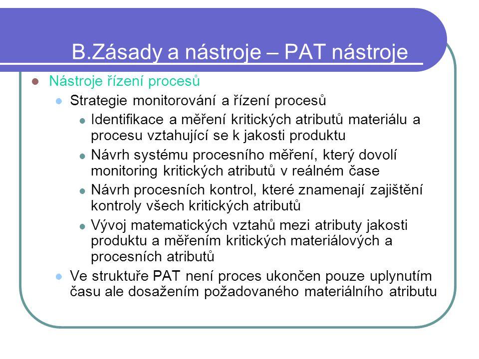B.Zásady a nástroje – PAT nástroje