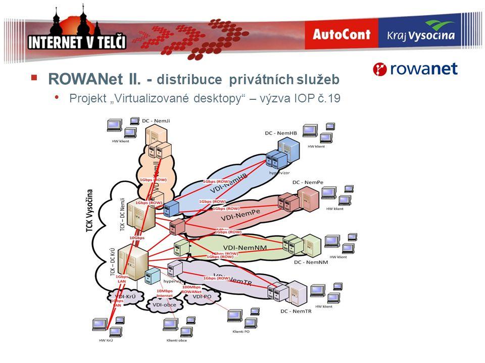 ROWANet II. - distribuce privátních služeb