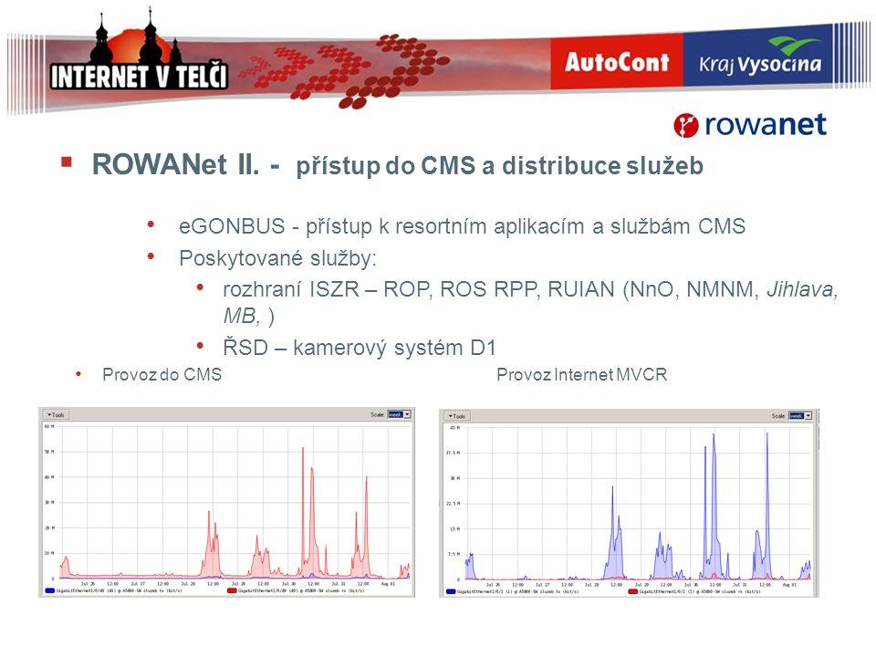 ROWANet II. - přístup do CMS a distribuce služeb
