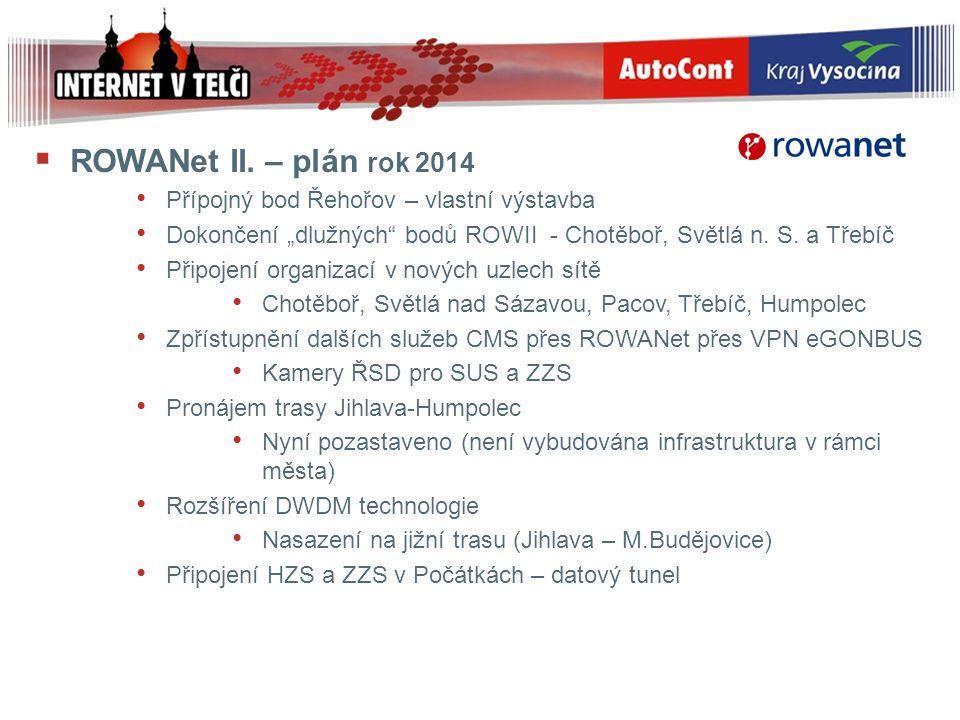 ROWANet II. – plán rok 2014 Přípojný bod Řehořov – vlastní výstavba