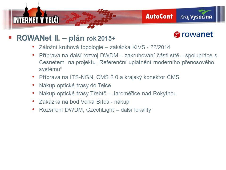 ROWANet II. – plán rok 2015+ Záložní kruhová topologie – zakázka KIVS - /2014.