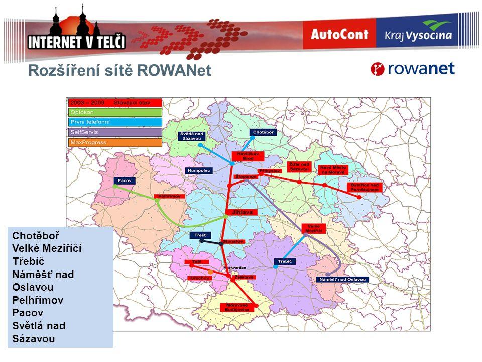Rozšíření sítě ROWANet