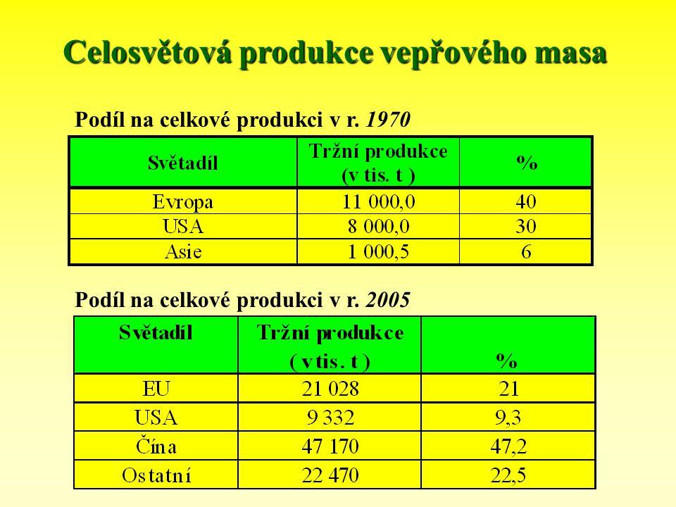 Celosvětová produkce vepřového masa