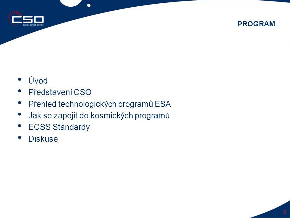 Přehled technologických programů ESA