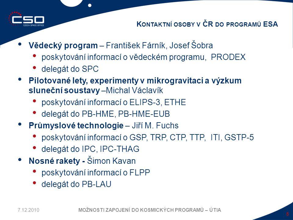 Kontaktní osoby v ČR do programů ESA
