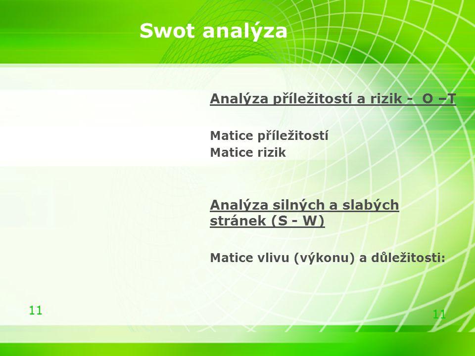 Swot analýza Analýza příležitostí a rizik - O –T