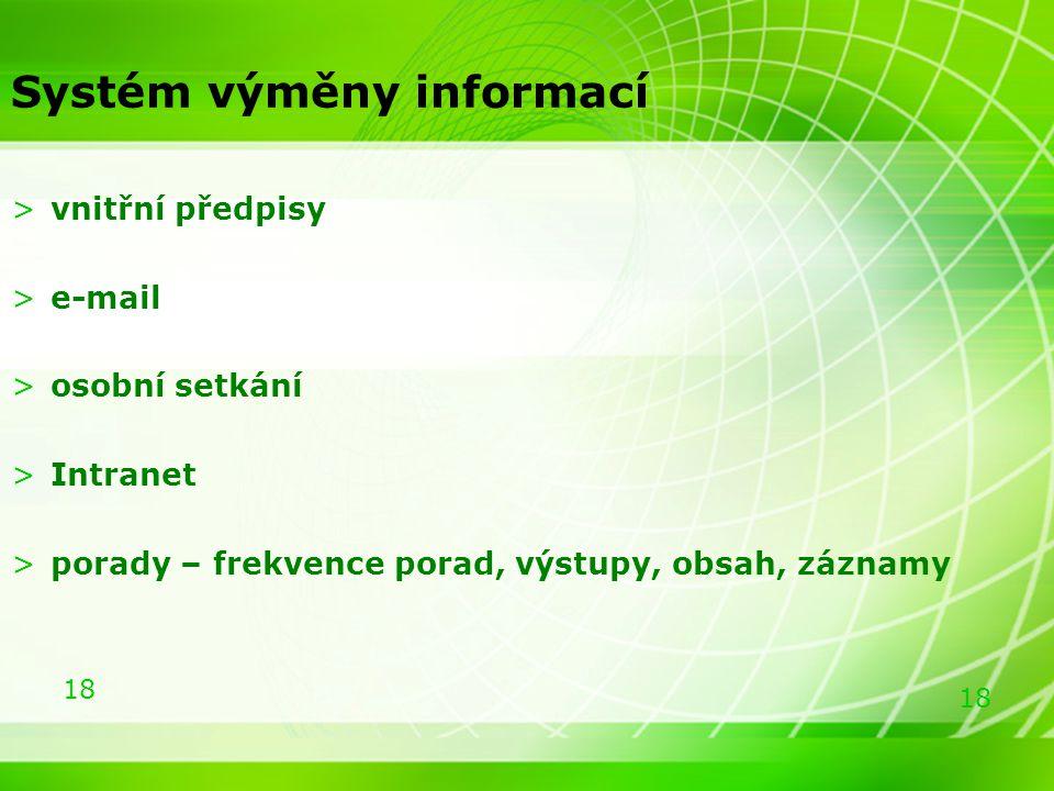 Systém výměny informací