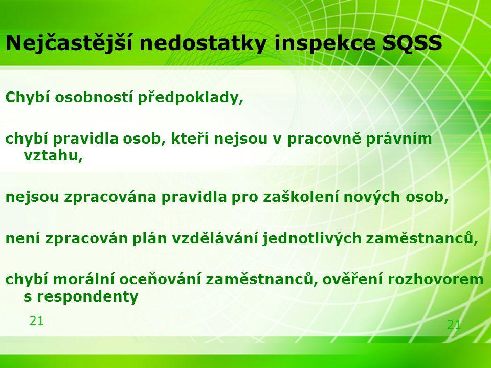 Nejčastější nedostatky inspekce SQSS
