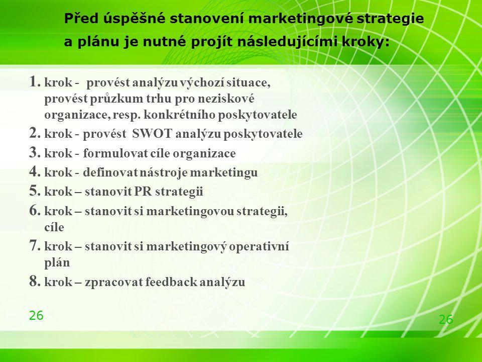 krok - provést SWOT analýzu poskytovatele