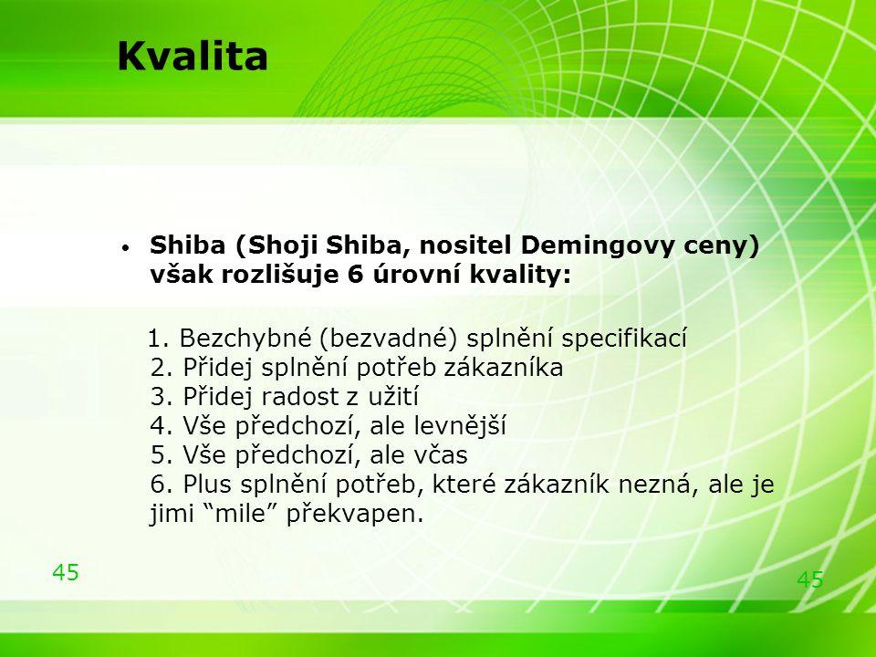 Kvalita Shiba (Shoji Shiba, nositel Demingovy ceny) však rozlišuje 6 úrovní kvality: