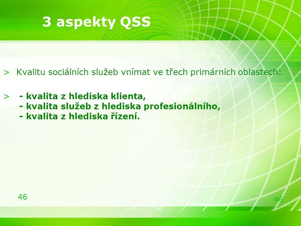 3 aspekty QSS Kvalitu sociálních služeb vnímat ve třech primárních oblastech: