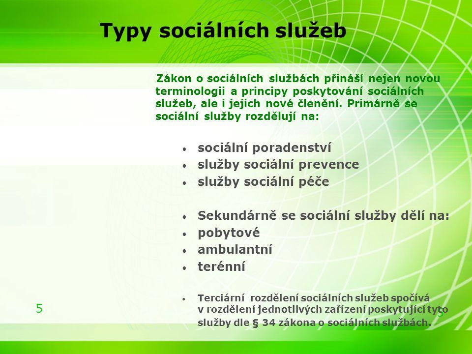 Typy sociálních služeb