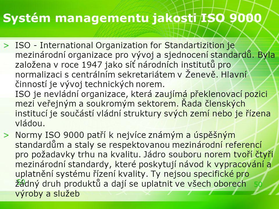 Systém managementu jakosti ISO 9000