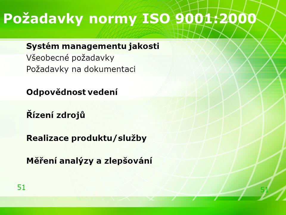 Požadavky normy ISO 9001:2000 Systém managementu jakosti