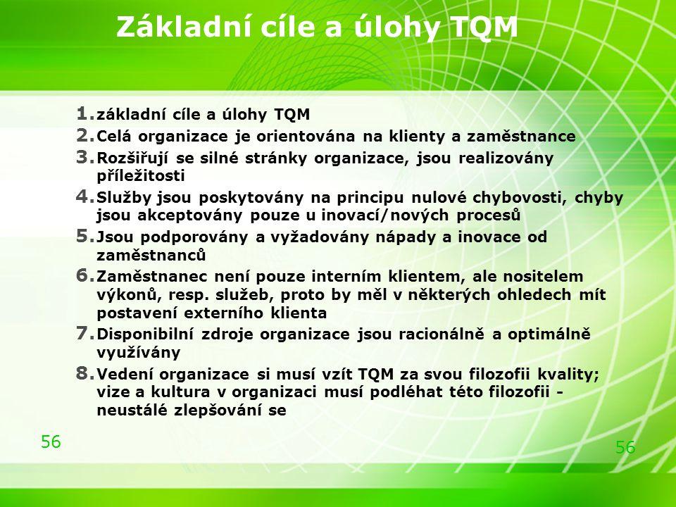 Základní cíle a úlohy TQM