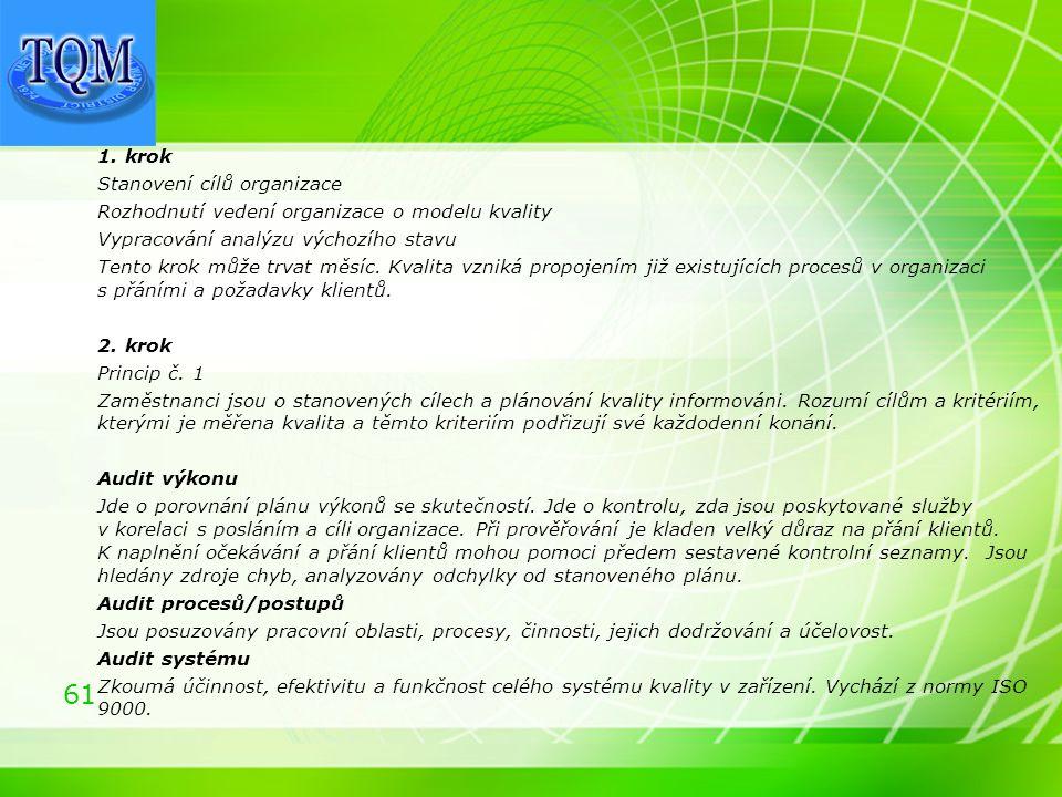 1. krok Stanovení cílů organizace. Rozhodnutí vedení organizace o modelu kvality. Vypracování analýzu výchozího stavu.