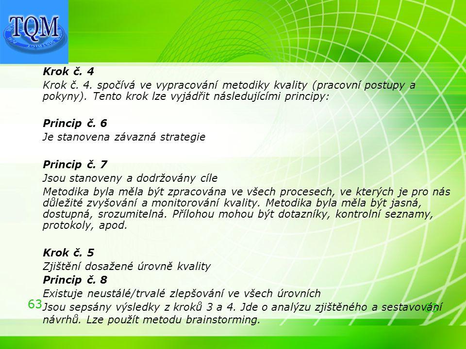 Krok č. 4 Krok č. 4. spočívá ve vypracování metodiky kvality (pracovní postupy a pokyny). Tento krok lze vyjádřit následujícími principy: