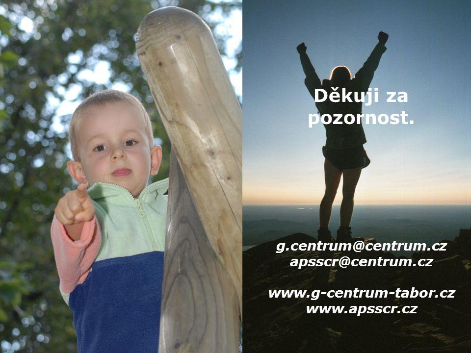 Děkuji za pozornost. g.centrum@centrum.cz apsscr@centrum.cz