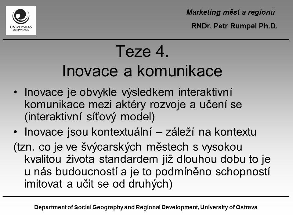 Teze 4. Inovace a komunikace