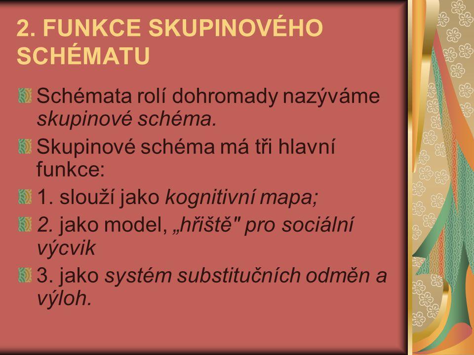 2. FUNKCE SKUPINOVÉHO SCHÉMATU