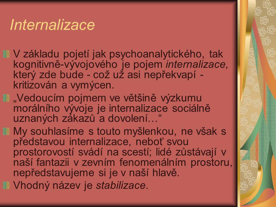 Internalizace