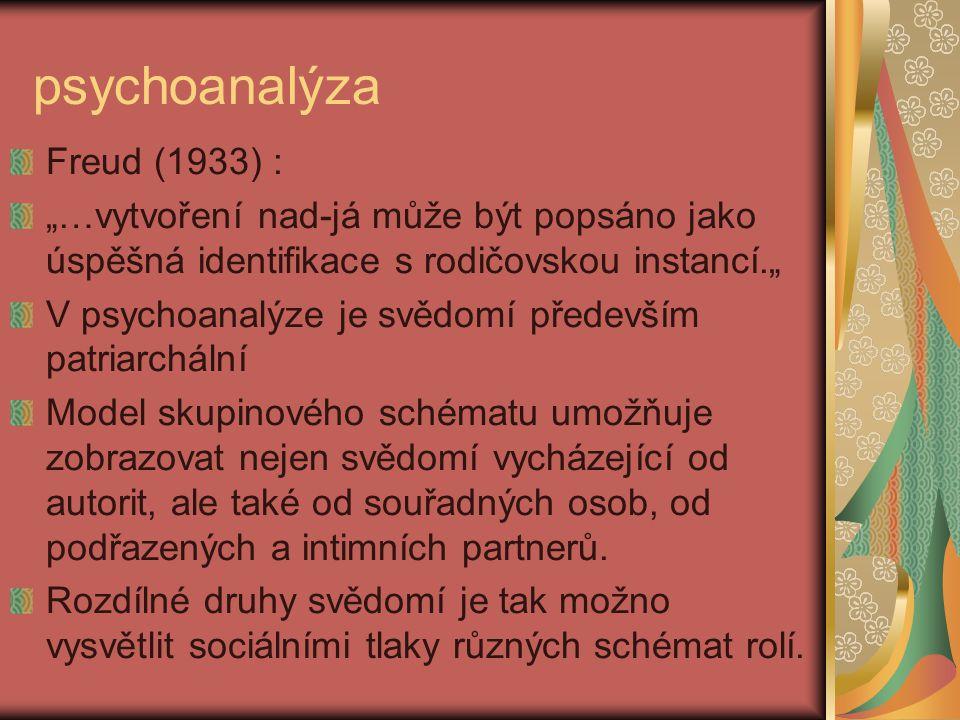 psychoanalýza Freud (1933) :