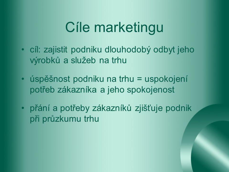 Cíle marketingu cíl: zajistit podniku dlouhodobý odbyt jeho výrobků a služeb na trhu.