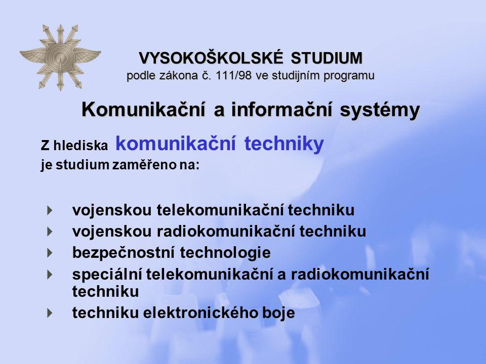 vojenskou telekomunikační techniku vojenskou radiokomunikační techniku