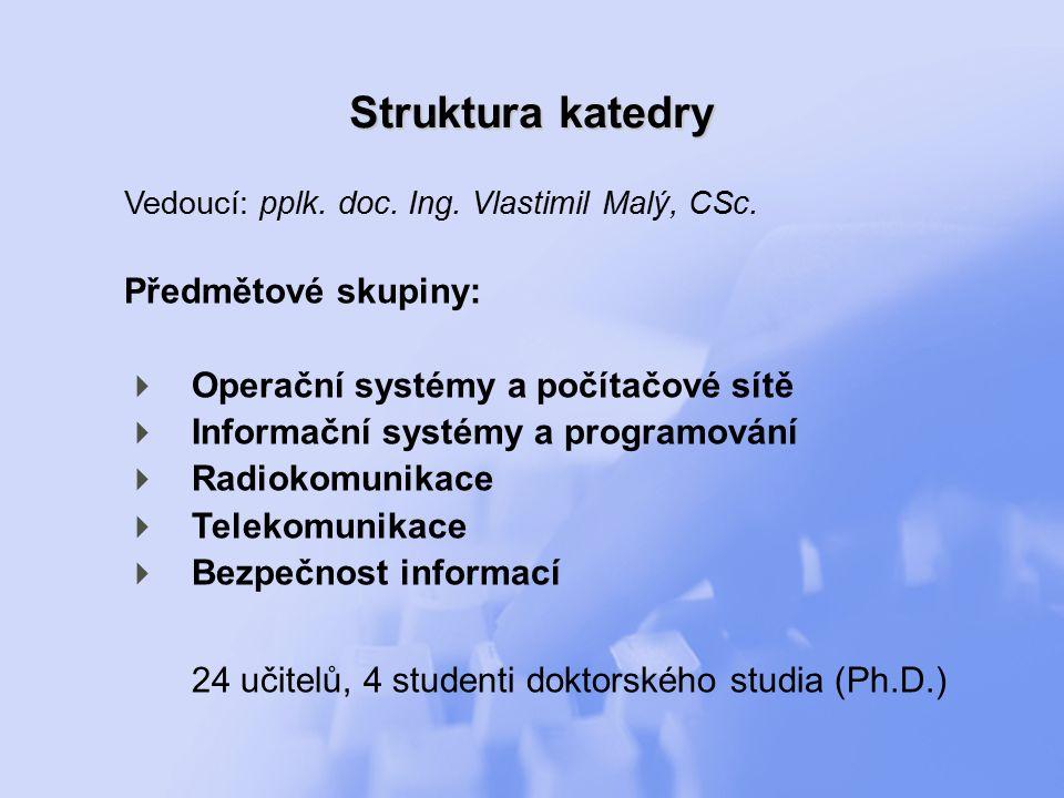 Struktura katedry 24 učitelů, 4 studenti doktorského studia (Ph.D.)