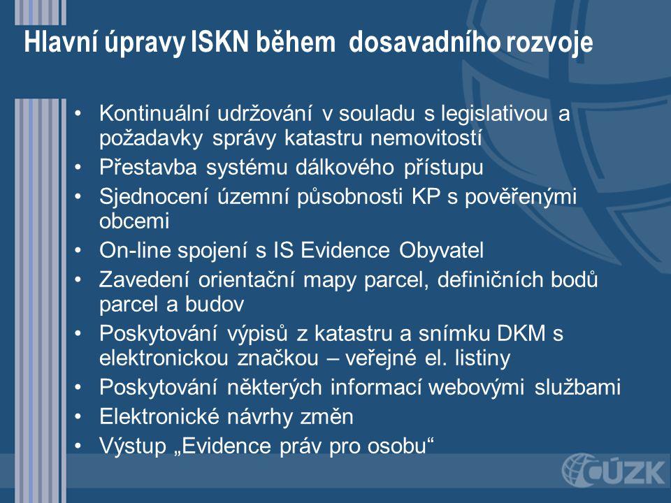 Hlavní úpravy ISKN během dosavadního rozvoje