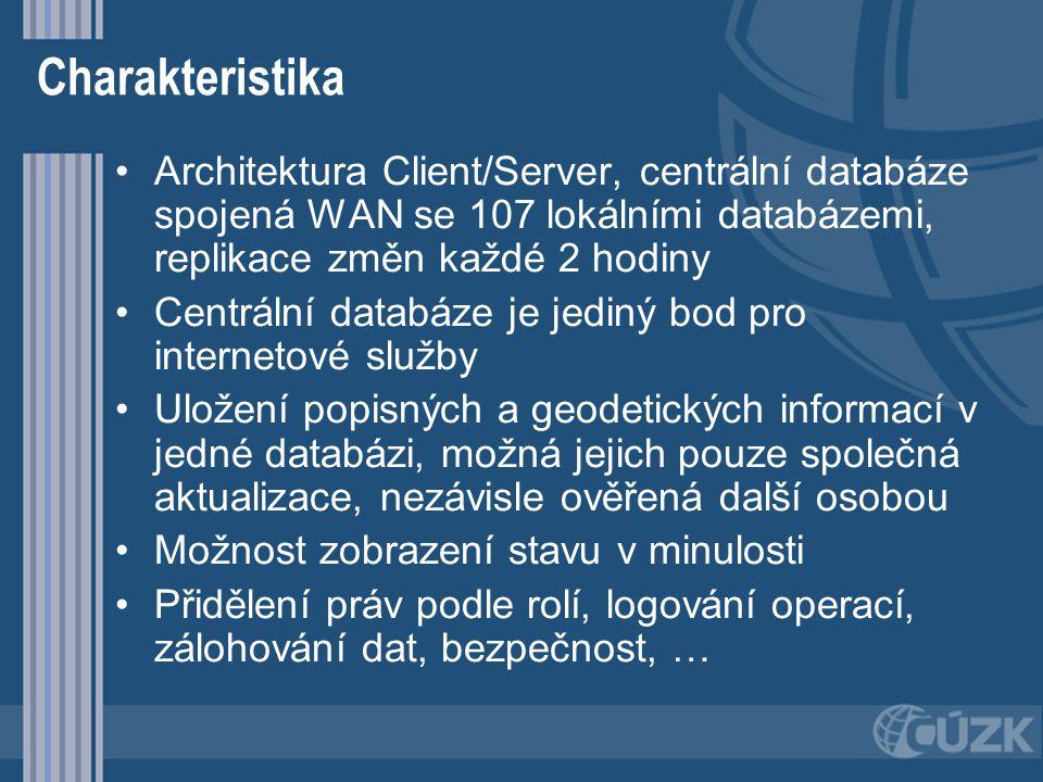 Charakteristika Architektura Client/Server, centrální databáze spojená WAN se 107 lokálními databázemi, replikace změn každé 2 hodiny.