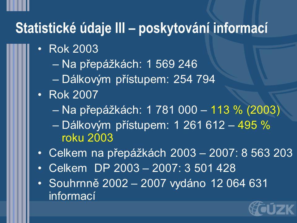 Statistické údaje III – poskytování informací