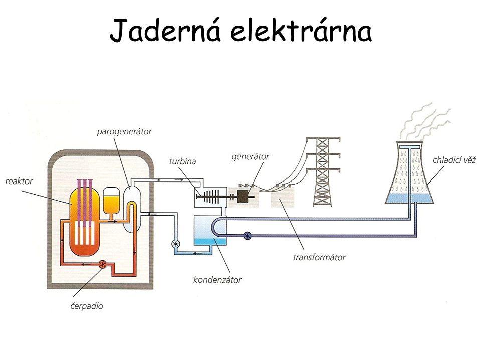Jaderná elektrárna
