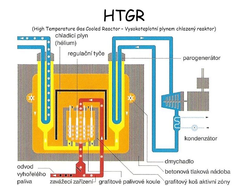 HTGR (High Temperature Gas Cooled Reactor – Vysokoteplotní plynem chlazený reaktor)